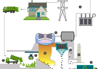 waste-to-energy-process-v3
